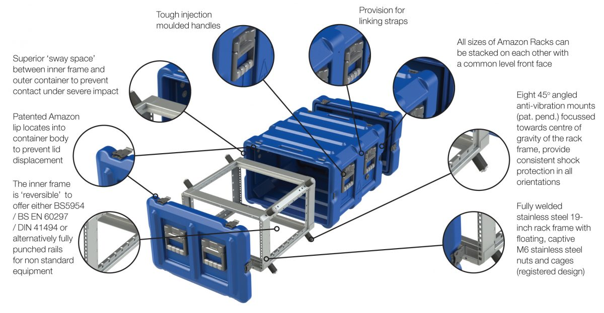 Electronic Test Equipment Racks : Inch amazon racks ruggedized enclosures cp cases us